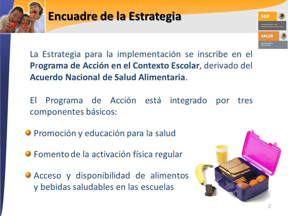 Encuadre de la Estrategia Promoción y educación para la salud Fomento de la activación física regular Acceso y disponibilidad de alimentos y bebidas s