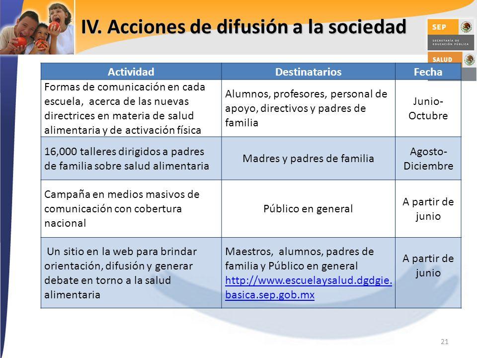 IV. Acciones de difusión a la sociedad 21 ActividadDestinatariosFecha Formas de comunicación en cada escuela, acerca de las nuevas directrices en mate