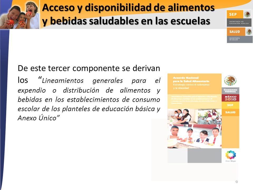 Acceso y disponibilidad de alimentos y bebidas saludables en las escuelas 6 De este tercer componente se derivan los Lineamientos generales para el ex