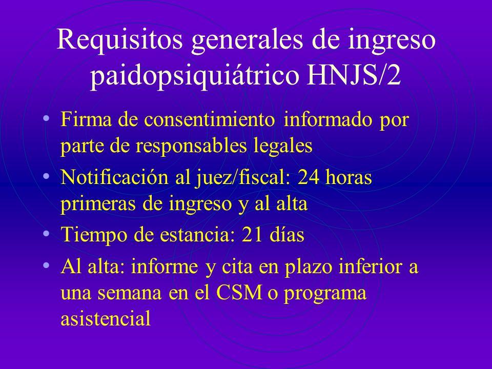 Requisitos generales de ingreso paidopsiquiátrico HNJS/1 Edad: 0-18 años Referirse a un Área asistencial de Madrid (zona sur y este) Priorizar ingreso