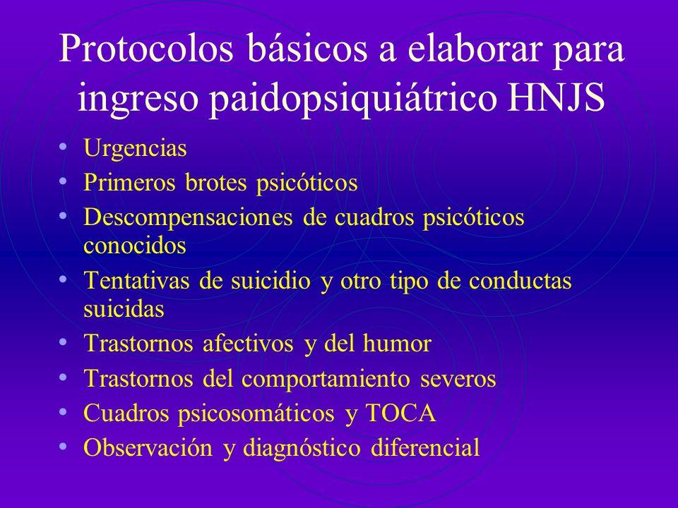 Requisitos generales de ingreso paidopsiquiátrico HNJS/2 Firma de consentimiento informado por parte de responsables legales Notificación al juez/fisc