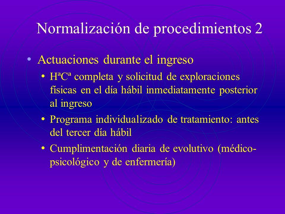 Normalización de procedimientos 1 Trámites al ingreso Información a paciente y familia de las normas de la UHA: por parte del facultativo que reciba e