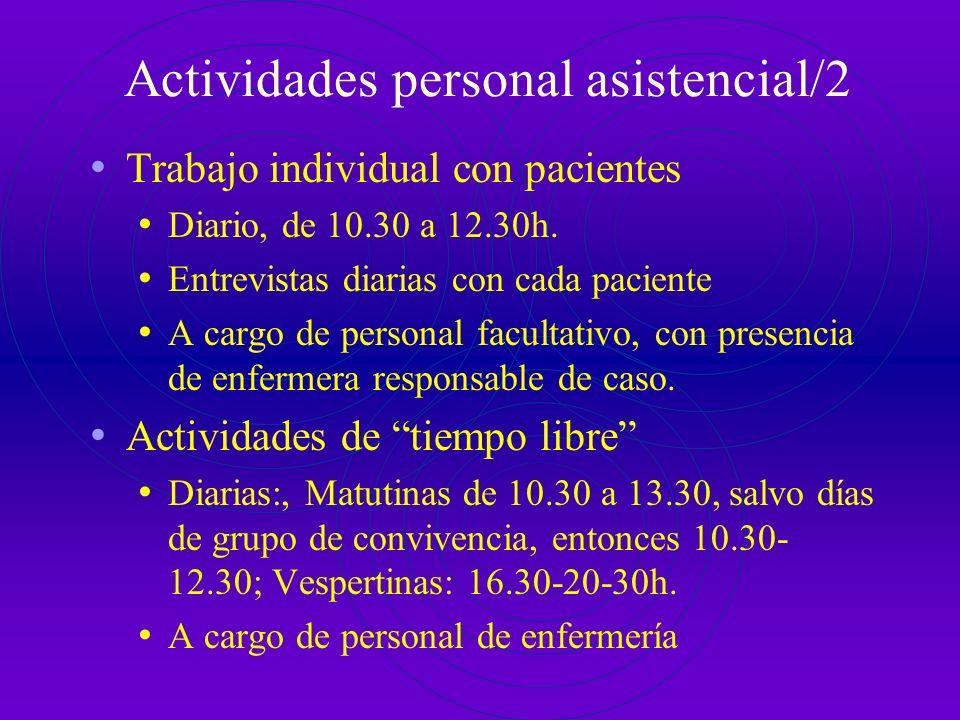 Actividades personal asistencial/1 Reunión de equipo Diaria, de 8.30 a 9h Temas: Incidencia de guardia Revisión de casos Movimiento de camas Asistente