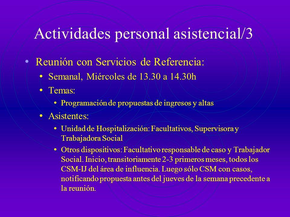 Actividades personal asistencial/2 Trabajo individual con pacientes Diario, de 10.30 a 12.30h. Entrevistas diarias con cada paciente A cargo de person