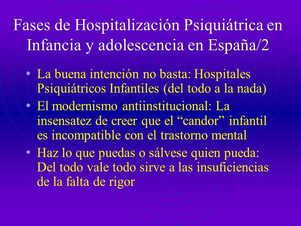 Fases de Hospitalización Psiquiátrica en Infancia y adolescencia en España/1 Acogimiento caritativo: Niños abandonados (inclusas) Internar/ocultar a l