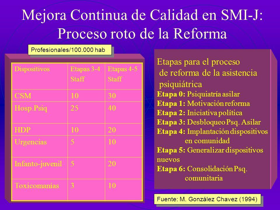 José Saramago Lección en UAM (2001) Hay que darle la vuelta a los hechos, para no quedarse sólo en la espuma que fluctúa en la superficie