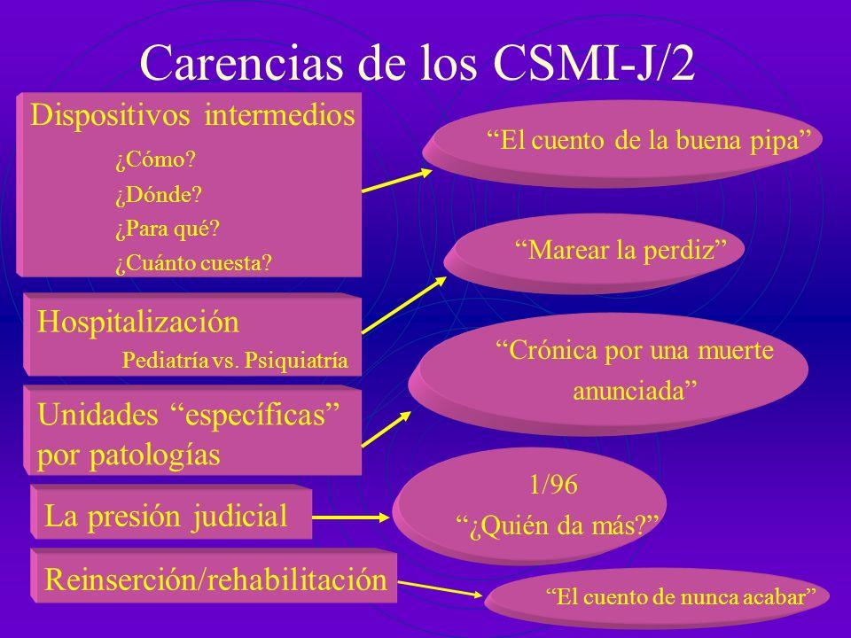 Carencias de los CSMI-J/1 Inestabilidad asistencial Oportunismo bienintencionado Total... Son sólo niñ@s ¡Qué interesante! Pero... Eso existe Atender: