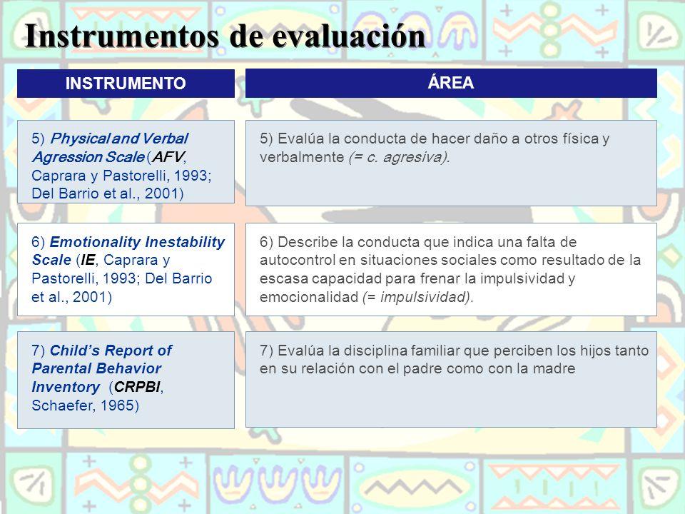Instrumentos de evaluación ÁREA INSTRUMENTO 6) Describe la conducta que indica una falta de autocontrol en situaciones sociales como resultado de la e