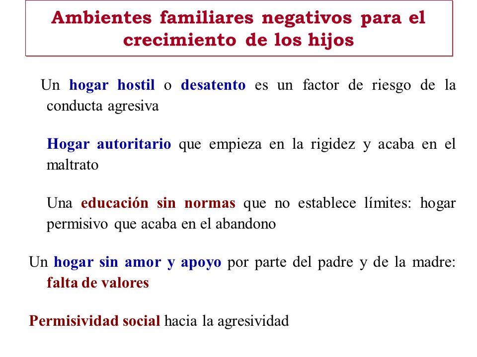 Ambientes familiares negativos para el crecimiento de los hijos Un hogar hostil o desatento es un factor de riesgo de la conducta agresiva Hogar autor