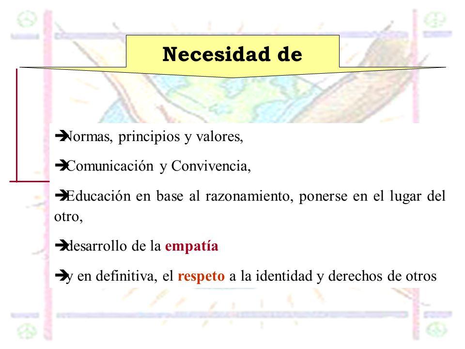 Necesidad de Normas, principios y valores, Comunicación y Convivencia, Educación en base al razonamiento, ponerse en el lugar del otro, desarrollo de