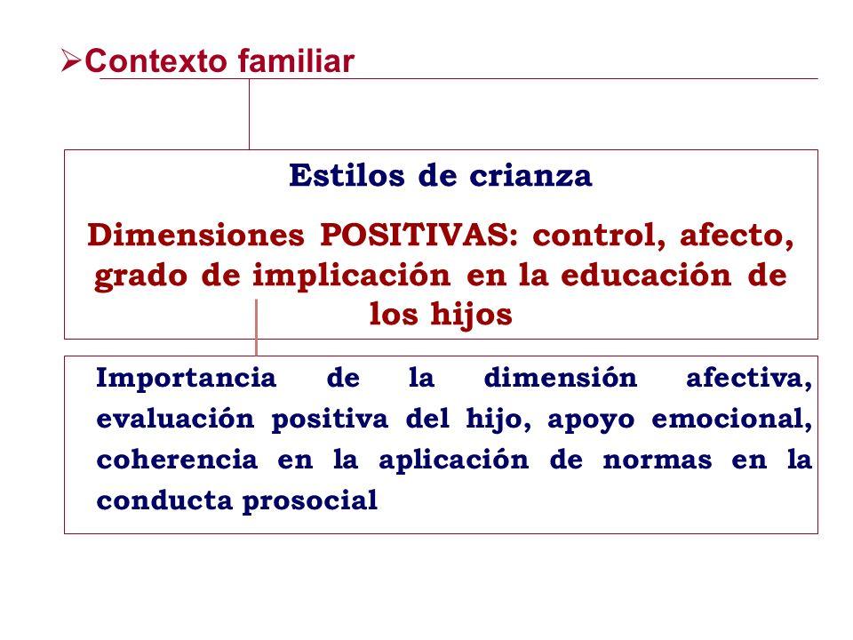 Estilos de crianza Dimensiones POSITIVAS: control, afecto, grado de implicación en la educación de los hijos Contexto familiar Importancia de la dimen