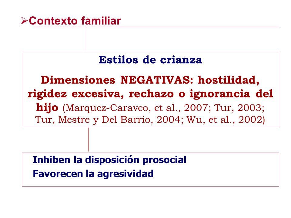 Estilos de crianza Dimensiones NEGATIVAS: hostilidad, rigidez excesiva, rechazo o ignorancia del hijo (Marquez-Caraveo, et al., 2007; Tur, 2003; Tur,