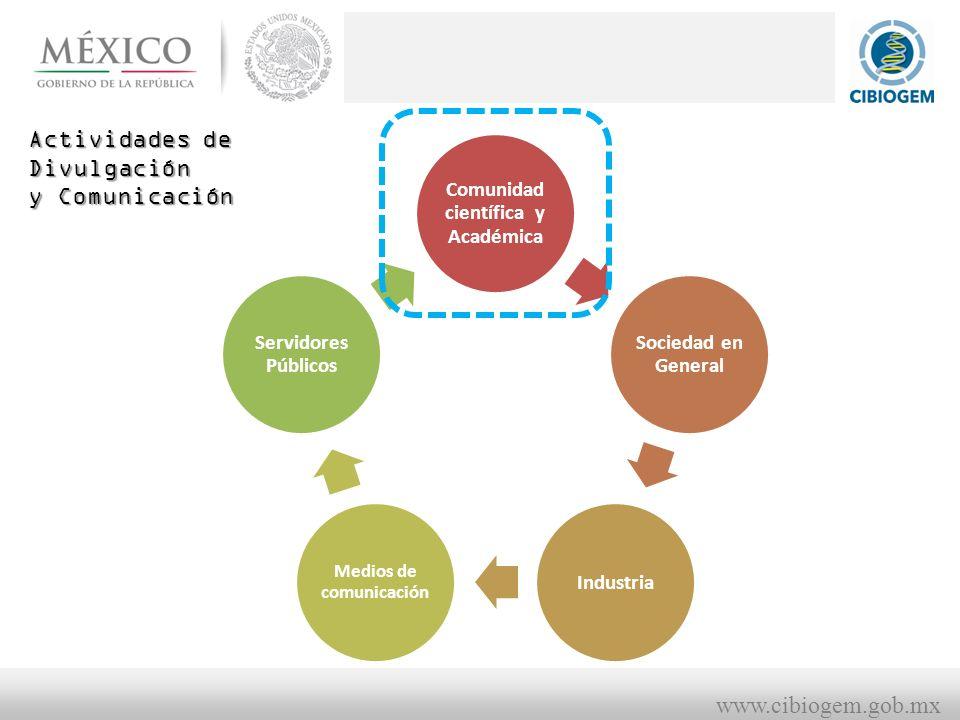www.cibiogem.gob.mx Actividades de Divulgación y Comunicación Comunidad científica y Académica Sociedad en General Industria Medios de comunicación Servidores Públicos