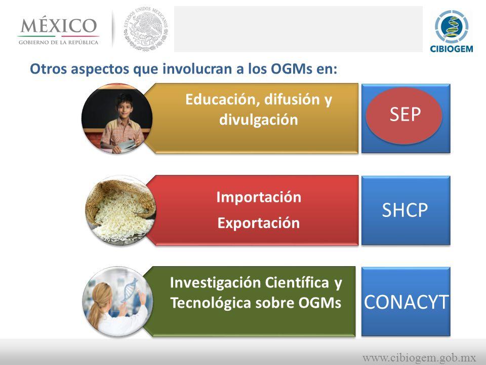 www.cibiogem.gob.mx Importación Exportación Educación, difusión y divulgación Investigación Científica y Tecnológica sobre OGMs Otros aspectos que involucran a los OGMs en: SHCP CONACYT SEP