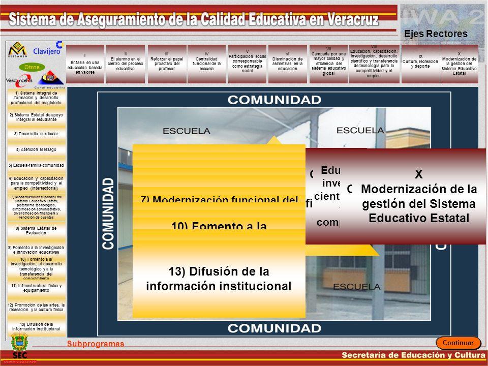 II El alumno en el centro del proceso educativo III Reforzar el papel proactivo del profesor VI Disminución de asimetrías en la educación V Participac