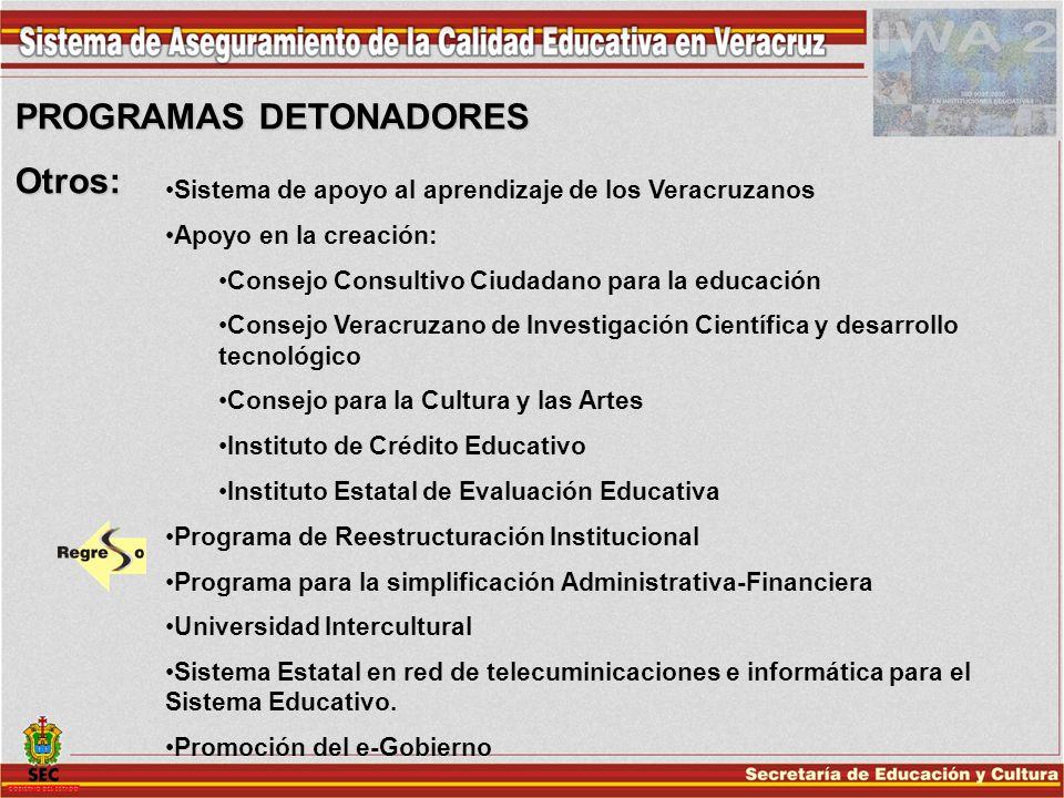 Otros: Sistema de apoyo al aprendizaje de los Veracruzanos Apoyo en la creación: Consejo Consultivo Ciudadano para la educación Consejo Veracruzano de