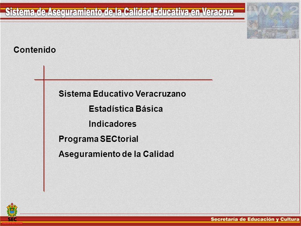 Contenido Sistema Educativo Veracruzano Estadística Básica Indicadores Programa SECtorial Aseguramiento de la Calidad