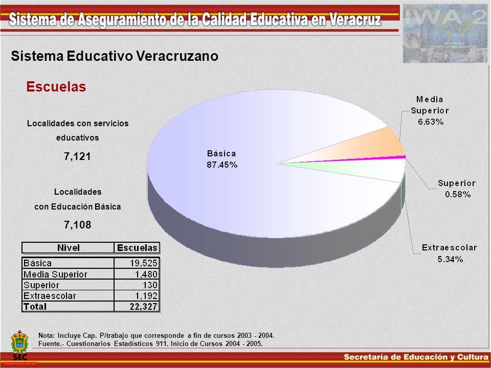 Sistema Educativo Veracruzano Escuelas Nota: Incluye Cap. P/trabajo que corresponde a fin de cursos 2003 - 2004. Fuente.- Cuestionarios Estadísticos 9