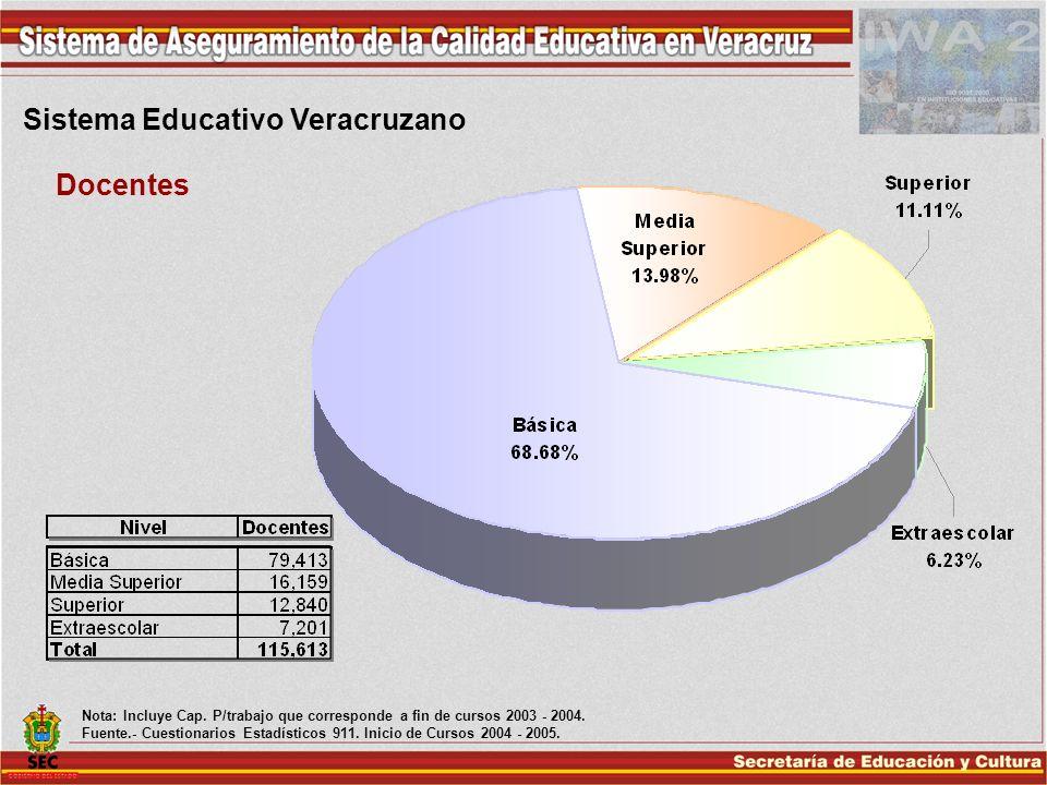 Sistema Educativo Veracruzano Docentes Nota: Incluye Cap. P/trabajo que corresponde a fin de cursos 2003 - 2004. Fuente.- Cuestionarios Estadísticos 9