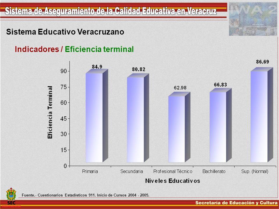 Sistema Educativo Veracruzano Indicadores / Eficiencia terminal Fuente.- Cuestionarios Estadísticos 911. Inicio de Cursos 2004 - 2005.