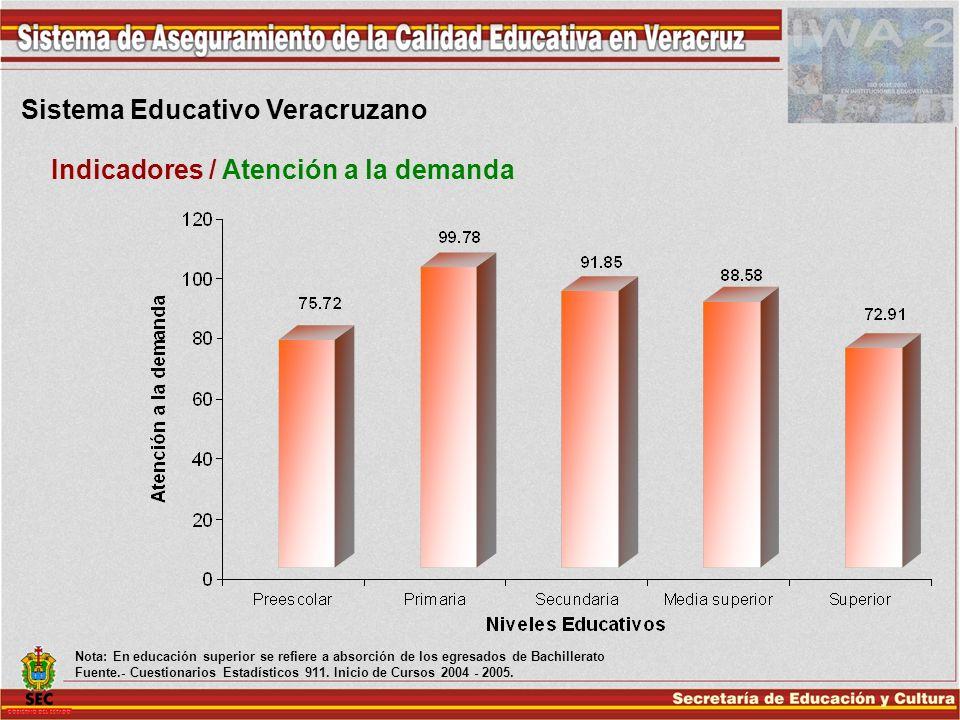 Sistema Educativo Veracruzano Indicadores / Atención a la demanda Nota: En educación superior se refiere a absorción de los egresados de Bachillerato