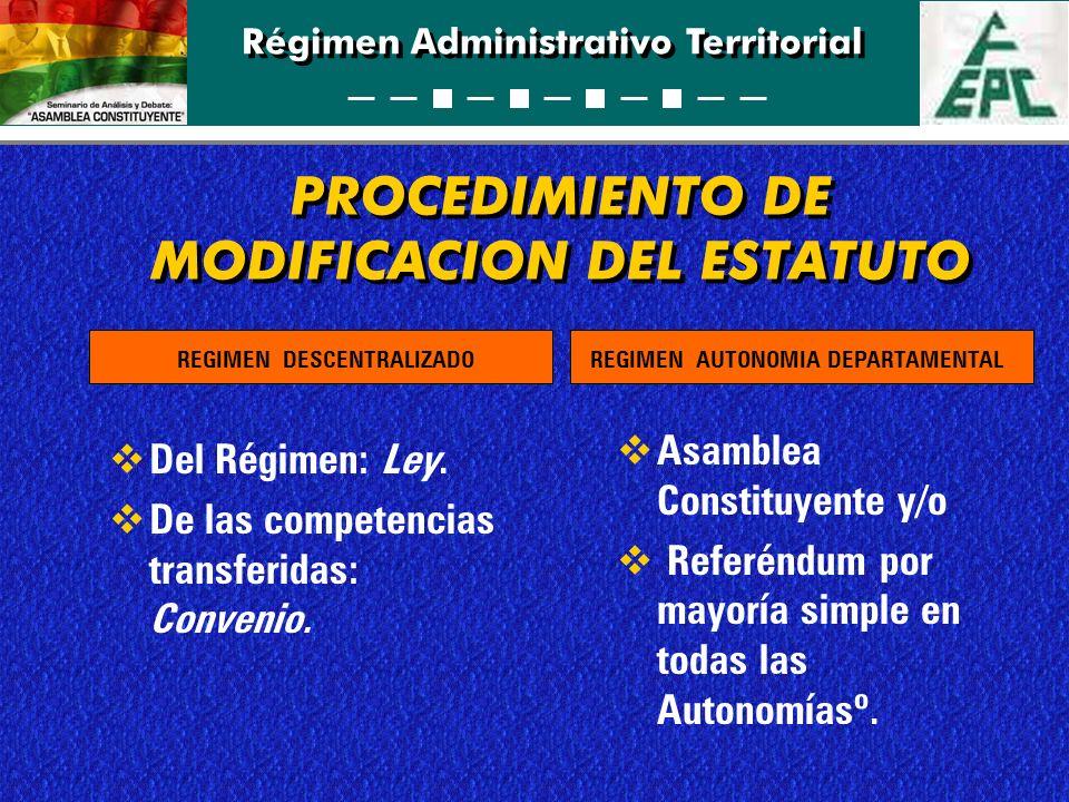 PROCEDIMIENTO DE MODIFICACION DEL ESTATUTO Del Régimen: Ley. De las competencias transferidas: Convenio. Asamblea Constituyente y/o Referéndum por may