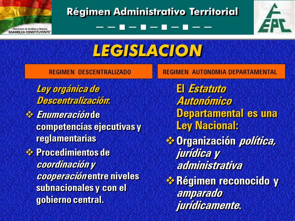 LEGISLACION Ley orgánica de Descentralización: Enumeración de competencias ejecutivas y reglamentarias Procedimientos de coordinación y cooperación en