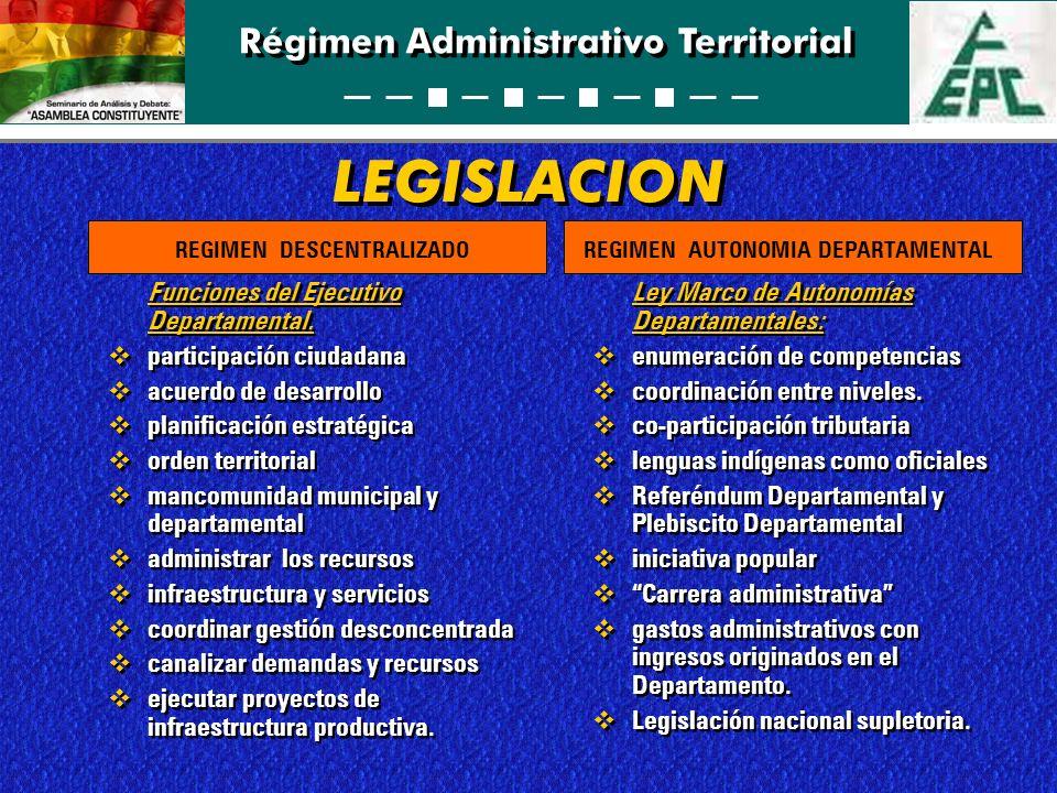 Régimen Administrativo Territorial LEGISLACION Funciones del Ejecutivo Departamental. participación ciudadana acuerdo de desarrollo planificación estr
