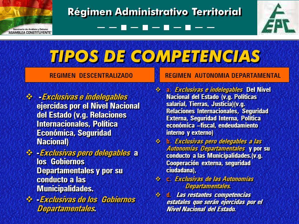 Régimen Administrativo Territorial TIPOS DE COMPETENCIAS -Exclusivas e indelegables ejercidas por el Nivel Nacional del Estado (v.g. Relaciones Intern
