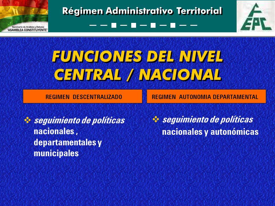 Régimen Administrativo Territorial FUNCIONES DEL NIVEL CENTRAL / NACIONAL seguimiento de políticas nacionales, departamentales y municipales seguimien