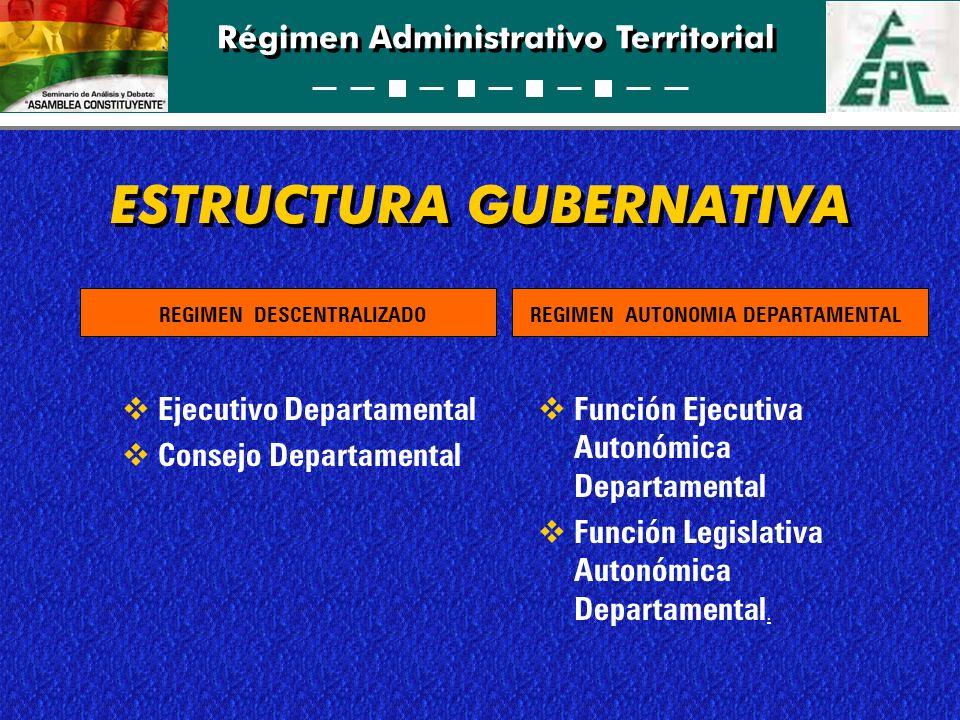 Régimen Administrativo Territorial ESTRUCTURA GUBERNATIVA Ejecutivo Departamental Consejo Departamental Función Ejecutiva Autonómica Departamental Fun