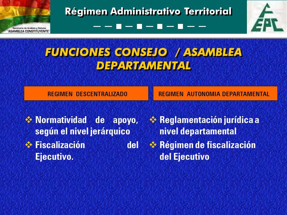 Régimen Administrativo Territorial FUNCIONES CONSEJO / ASAMBLEA DEPARTAMENTAL Normatividad de apoyo, según el nivel jerárquico Fiscalización del Ejecu