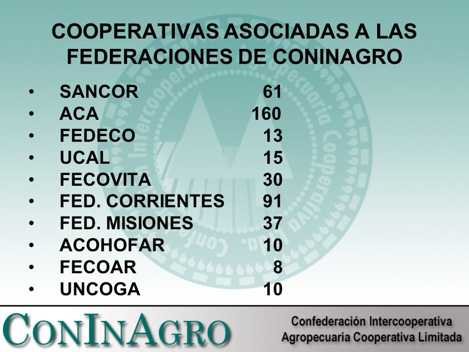 COOPERATIVAS ASOCIADAS A LAS FEDERACIONES DE CONINAGRO SANCOR61 ACA 160 FEDECO13 UCAL15 FECOVITA30 FED.