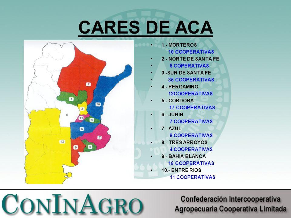CARES DE ACA 1.- MORTEROS 10 COOPERATIVAS 2.- NORTE DE SANTA FE 6 COPERATIVAS 3.-SUR DE SANTA FE 35 COOPERATIVAS 4.- PERGAMINO 12COOPERATIVAS 5.- CORDOBA 17 COOPERATIVAS 6.- JUNIN 7 COOPERATIVAS 7.- AZUL 9 COOPERATIVAS 8.- TRES ARROYOS 4 COOPERATIVAS 9.- BAHIA BLANCA 18 COOPERATIVAS 10.- ENTRE RIOS 11 COOPERATIVAS