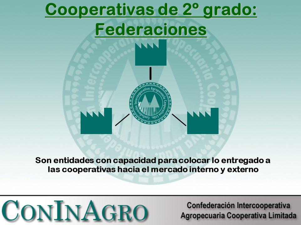 Cooperativas de 2º grado: Federaciones Son entidades con capacidad para colocar lo entregado a las cooperativas hacia el mercado interno y externo