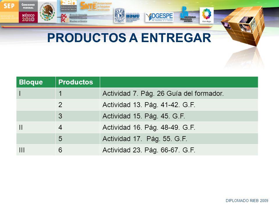 LOGO PRODUCTOS A ENTREGAR DIPLOMADO RIEB 2009 BloqueProductos I1Actividad 7. Pág. 26 Guía del formador. 2Actividad 13. Pág. 41-42. G.F. 3Actividad 15.