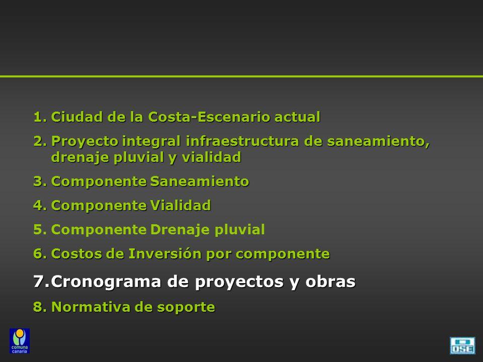 1.Ciudad de la Costa-Escenario actual 2.Proyecto integral infraestructura de saneamiento, drenaje pluvial y vialidad 3.Componente Saneamiento 4.Compon