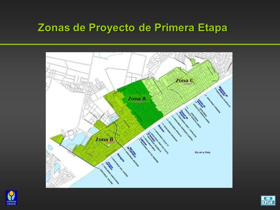Zonas de Proyecto de Primera Etapa Zona A Zona B Zona C