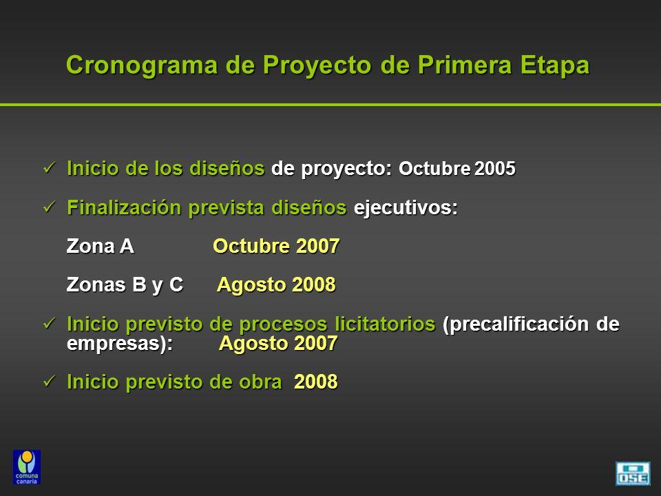 Cronograma de Proyecto de Primera Etapa Inicio de los diseños de proyecto: Octubre 2005 Inicio de los diseños de proyecto: Octubre 2005 Finalización p