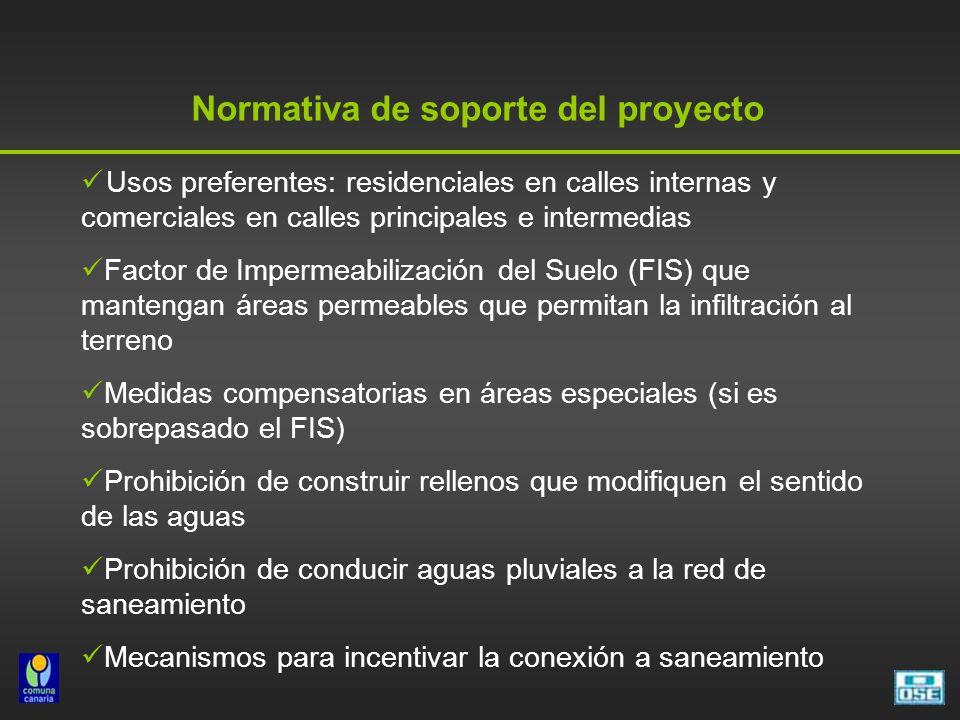 Normativa de soporte del proyecto Usos preferentes: residenciales en calles internas y comerciales en calles principales e intermedias Factor de Imper