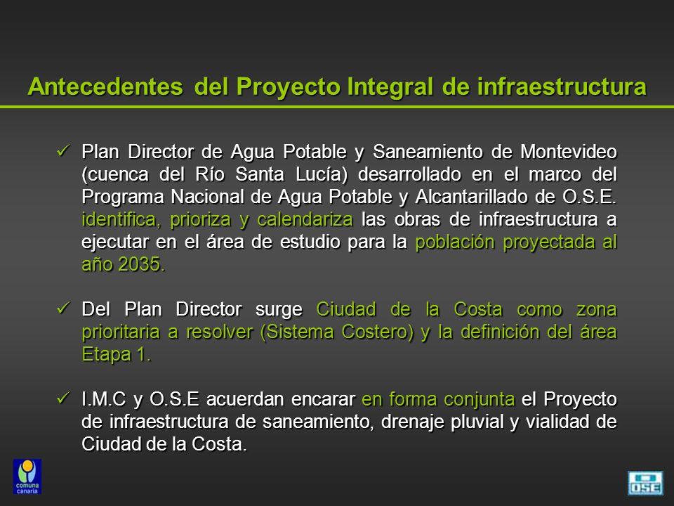 Plan Director de Agua Potable y Saneamiento de Montevideo (cuenca del Río Santa Lucía) desarrollado en el marco del Programa Nacional de Agua Potable y Alcantarillado de O.S.E.