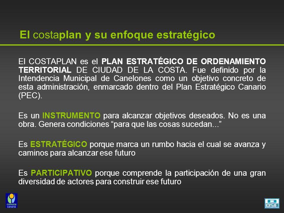 El costaplan y su enfoque estratégico El COSTAPLAN es el PLAN ESTRATÉGICO DE ORDENAMIENTO TERRITORIAL DE CIUDAD DE LA COSTA. Fue definido por la Inten