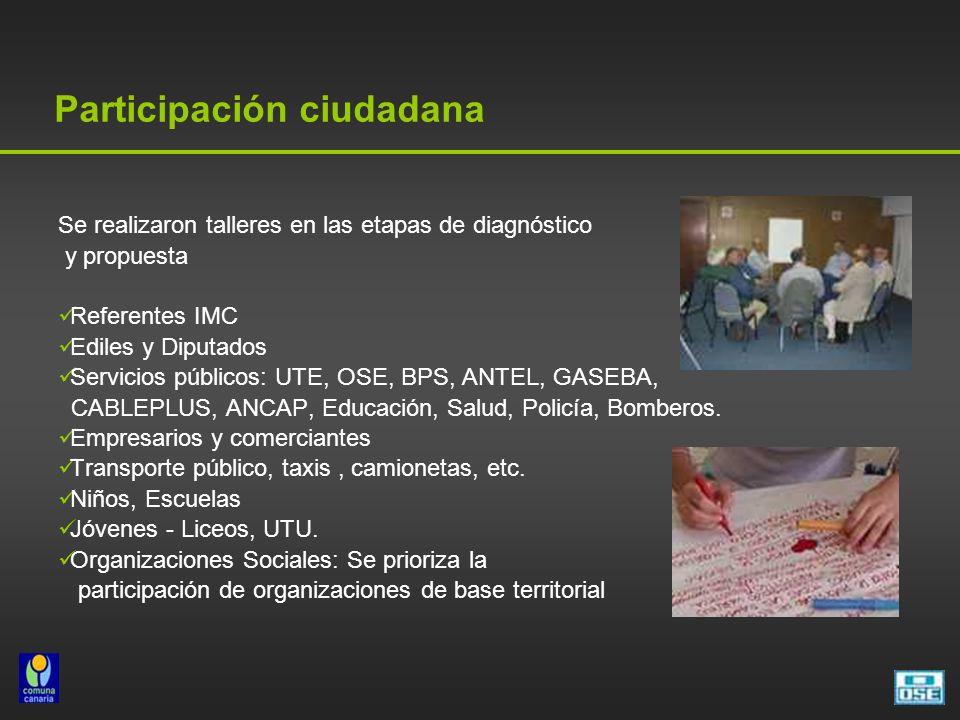 Participación ciudadana Se realizaron talleres en las etapas de diagnóstico y propuesta Referentes IMC Ediles y Diputados Servicios públicos: UTE, OSE, BPS, ANTEL, GASEBA, CABLEPLUS, ANCAP, Educación, Salud, Policía, Bomberos.
