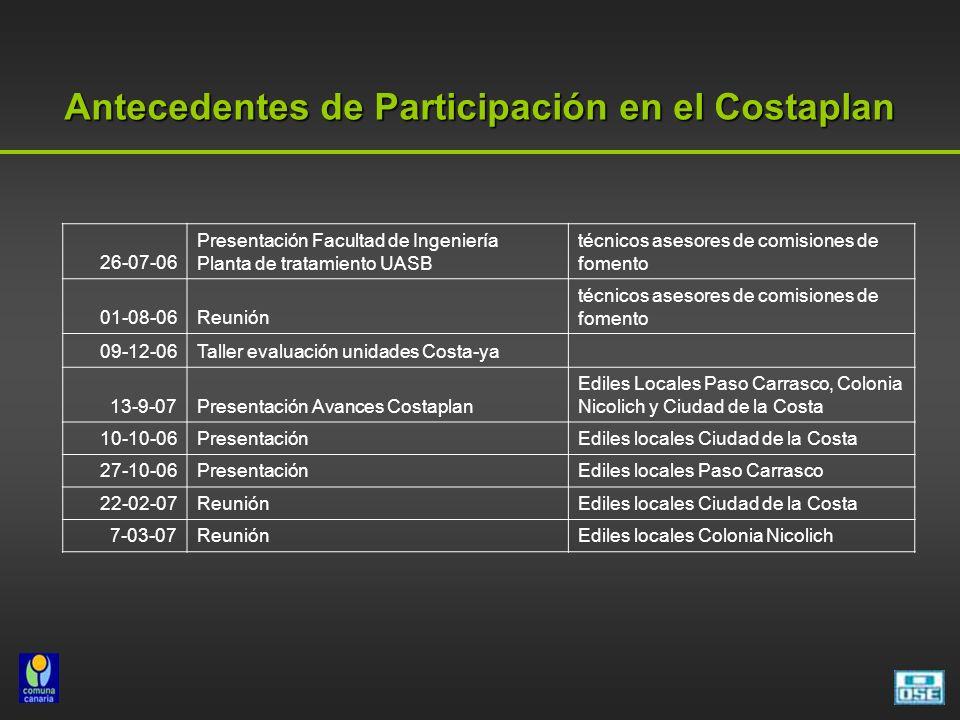 Antecedentes de Participación en el Costaplan 26-07-06 Presentación Facultad de Ingeniería Planta de tratamiento UASB técnicos asesores de comisiones