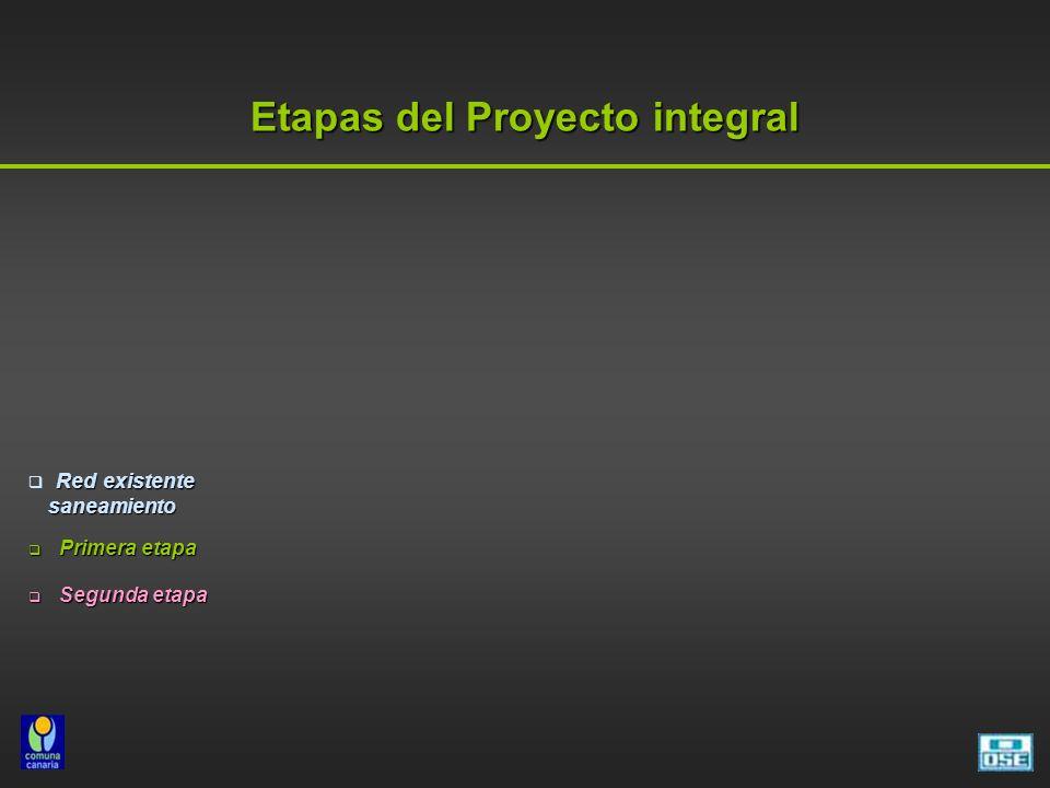 Etapas del Proyecto integral Redexistente saneamiento Red existente saneamiento Primera etapa Primera etapa Segunda etapa Segunda etapa