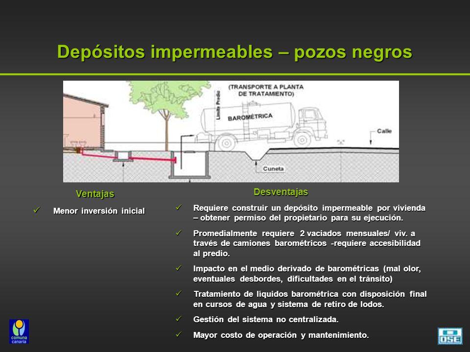 Desventajas Desventajas Requiere construir un depósito impermeable por vivienda – obtener permiso del propietario para su ejecución. Requiere construi