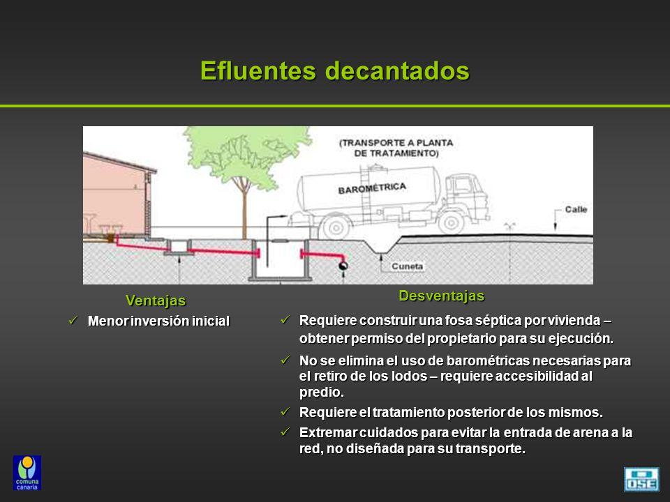 Desventajas Desventajas Requiere construir una fosa séptica por vivienda – obtener permiso del propietario para su ejecución. Requiere construir una f