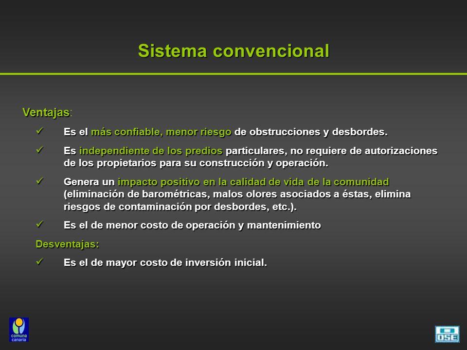 Sistema convencional Ventajas Ventajas: Es el más confiable, menor riesgo de obstrucciones y desbordes. Es el más confiable, menor riesgo de obstrucci