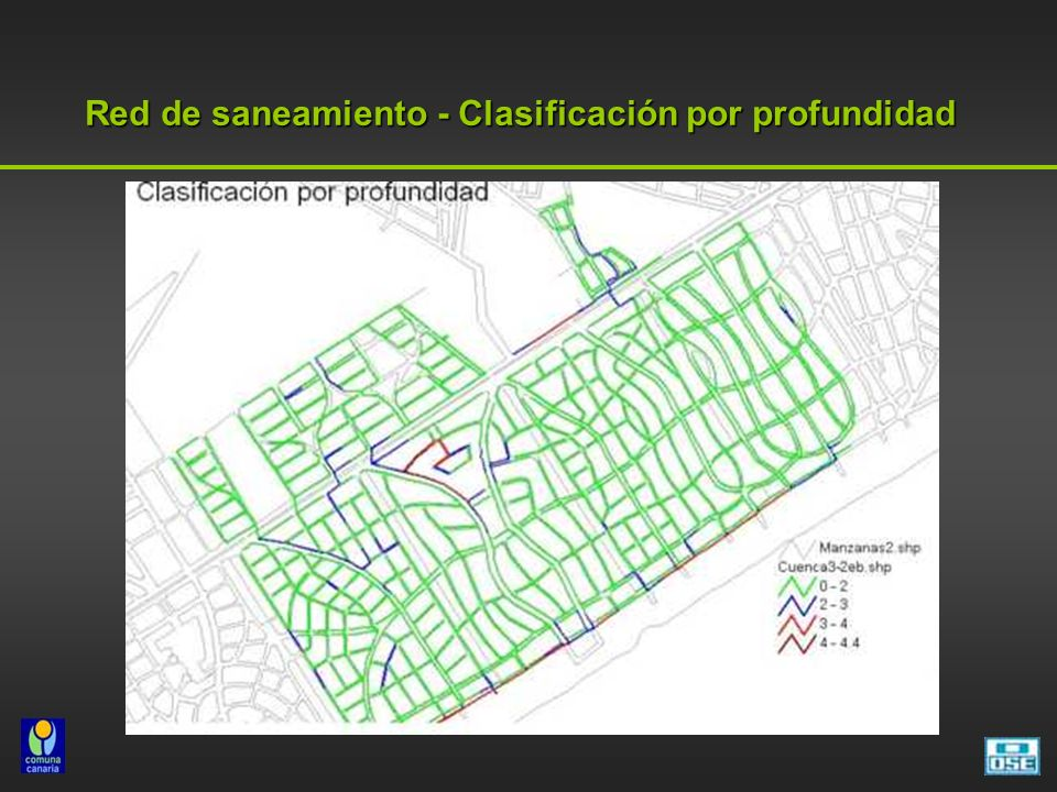 Red de saneamiento - Clasificación por profundidad
