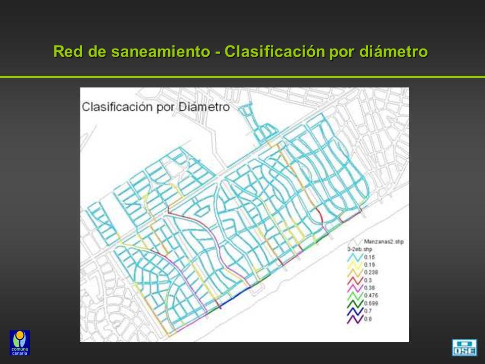 Red de saneamiento - Clasificación por diámetro